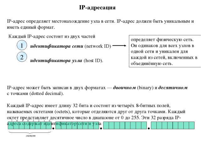 IP-адресация IP-адрес определяет местонахождение узла в сети. IP-адрес должен быть уникальным и иметь единый формат. Каждый IP-адрес состоит из двух частей IP-адрес может быть записан в двух форматах — двоичном (binary) и десятичном с точками (dotte…