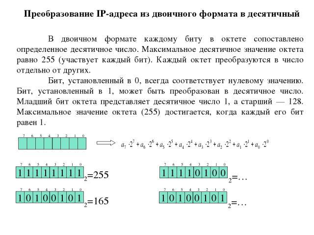 В двоичном формате каждому биту в октете сопоставлено определенное десятичное число. Максимальное десятичное значение октета равно 255 (участвует каждый бит). Каждый октет преобразуются в число отдельно от других. Бит, установленный в 0, всегда соот…