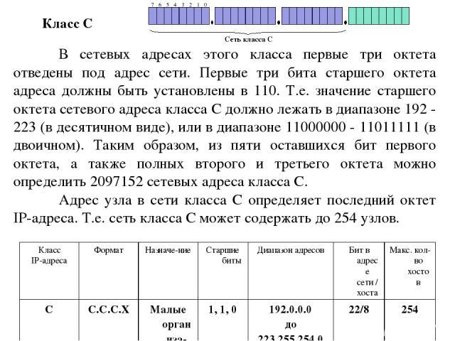 В сетевых адресах этого класса первые три октета отведены под адрес сети. Первые три бита старшего октета адреса должны быть установлены в 110. Т.е. значение старшего октета сетевого адреса класса С должно лежать в диапазоне 192 - 223 (в десятичном …