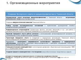 1. Организационные мероприятия Создание Экспертного совета по вакцинопрофилактик