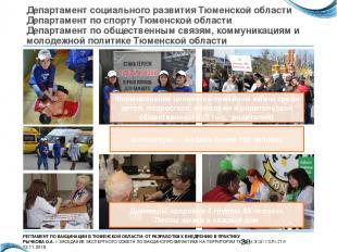 Департамент социального развития Тюменской области Департамент по спорту Тюменск