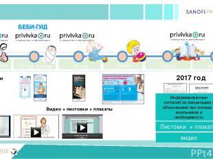 PRIVIVKA New version Беременность 1й год жизни 2й год жизни Перед Д/С Перед школ