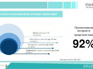 PRIVIVKA New version Источники: Росстат, GfK, 2015 Сколько всего пользователей и