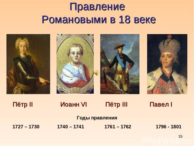* Правление Романовыми в 18 веке Пётр II Иоанн VI Пётр III Павел I Годы правления 1727 – 1730 1740 – 1741 1761 – 1762 1796 - 1801