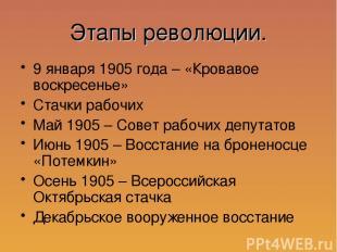 Этапы революции. 9 января 1905 года – «Кровавое воскресенье» Стачки рабочих Май