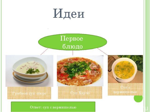 Идеи Первое блюдо Грибной суп -пюре Суп Харчо Суп с вермишелью Ответ: суп с вермишелью