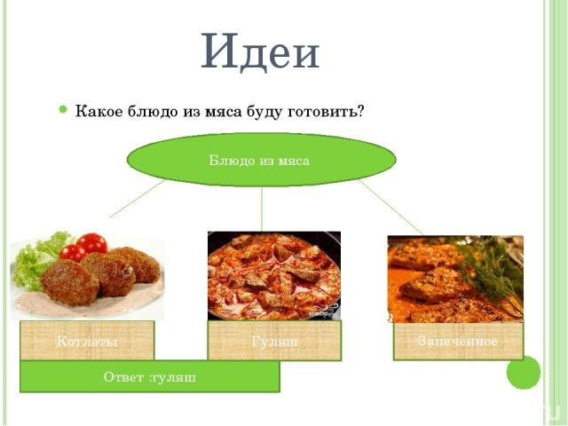 Идеи Какое блюдо из мяса буду готовить? Блюдо из мяса Котлеты Гуляш Запечённое Ответ :гуляш