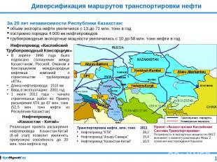 Диверсификация маршрутов транспортировки нефти Нефтепровод «Каспийский Трубопров