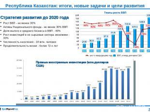 Республика Казахстан: итоги, новые задачи и цели развития рост к предыдущему год