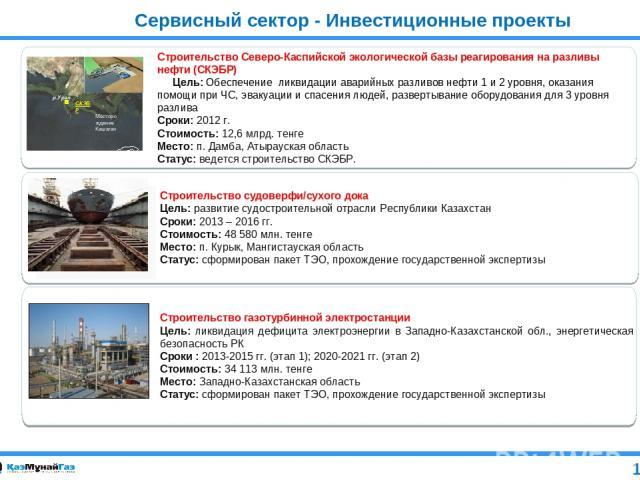 Сервисный сектор - Инвестиционные проекты Строительство газотурбинной электростанции Цель: ликвидация дефицита электроэнергии в Западно-Казахстанской обл., энергетическая безопасность РК Сроки : 2013-2015 гг. (этап 1); 2020-2021 гг. (этап 2) Стоимос…