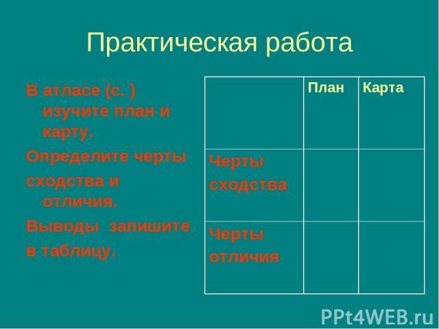 Практическая работа В атласе (с. )изучите план и карту. Определите черты сходства и отличия. Выводы запишите в таблицу.