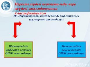 Неонтальдық сепсис кезінде ОНЖ зақымдануы Жатырішілік инфекция әсерінен ОНЖ зақы