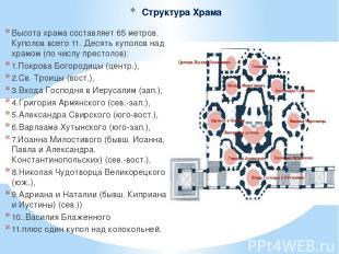 Структура Храма Высота храма составляет 65 метров. Куполов всего 11. Десять купо