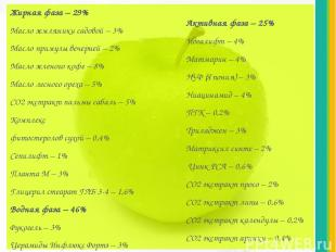 Жирная фаза – 29% Масло земляники садовой – 3% Масло примулы вечерней – 2% Масло