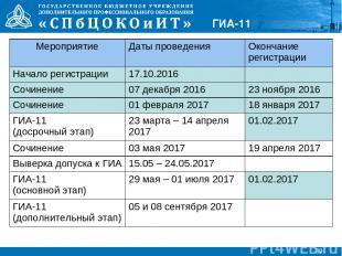* ГИА-11 Мероприятие Даты проведения Окончание регистрации Начало регистрации 17