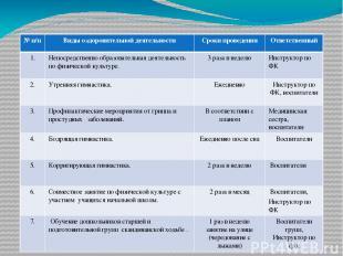 Система оздоровительной работы в ДОУ №п/п Виды оздоровительной деятельности Срок