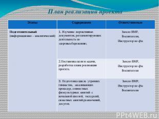 План реализации проекта Этапы Содержание Ответственные Подготовительный(информац