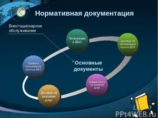 Нормативная документация Положение о ВБО Договор об организации пункта ВБО Довер