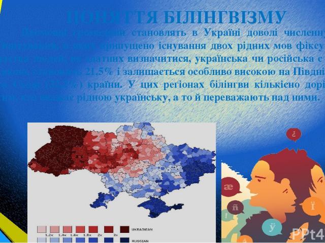 ПОНЯТТЯ БІЛІНГВІЗМУ Двомовні громадяни становлять в Україні доволі численну групу. Опитування, в яких припущено існування двох рідних мов фіксують, що частка людей, не здатних визначитися, українська чи російська є для них такою, становить 21,5% і з…