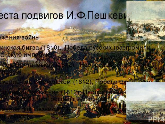 Места подвигов И.Ф.Пешкевиче Сражения/войны Батинская битва (1810), Победа русских (разгромили османскую империю) Бой под Салтановкой (1812), Неопределённый (бой с францией) Сражение под Смоленском (1812), Победа французов Бородинское сражение (1812…