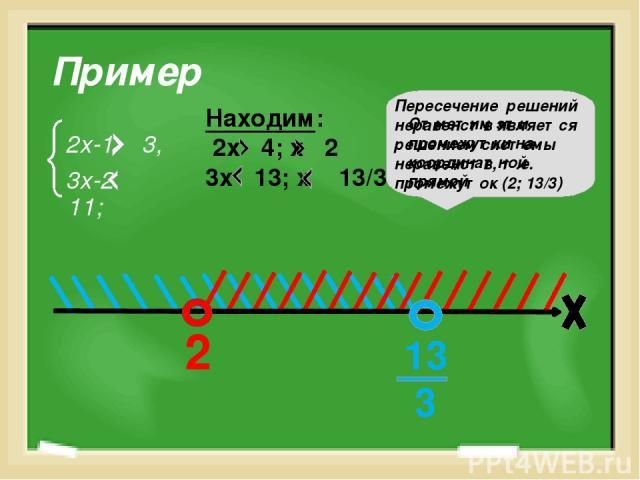 Пример 2х-1 3, 3х-2 11; Находим: 2х 4; х 2 3х 13; х 13/3 Отметим эти промежутки на координатной прямой 2 13 3 Пересечение решений неравенств является решением системы неравенств, т.е. промежуток (2; 13/3)