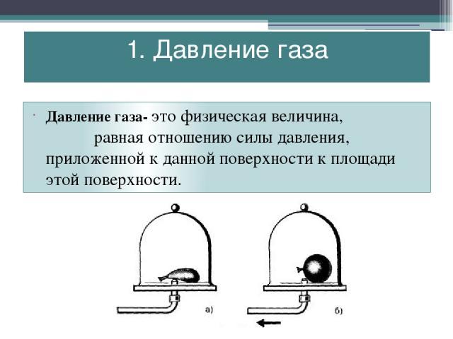 1. Давление газа Давление газа- это физическая величина, равная отношению силы давления, приложенной к данной поверхности к площади этой поверхности.