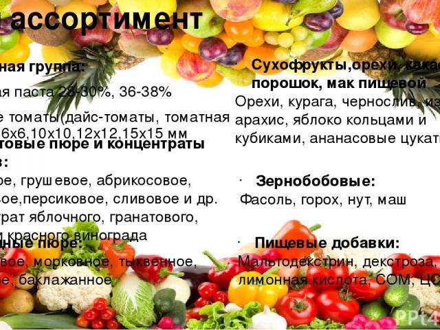 Наш ассортимент Томатная группа: Томатная паста 28-30%, 36-38% Резаные томаты(дайс-томаты, томатная пульпа) 6х6,10х10,12х12,15х15 мм Фруктовые пюре и концентраты соков: Яблочное, грушевое, абрикосовое, банановое,персиковое, сливовое и др. Концентрат…