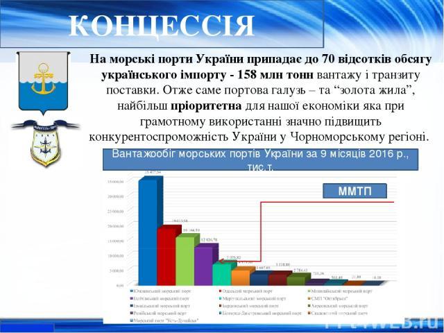 """На морські порти України припадає до 70 відсотків обсягу українського імпорту - 158 млн тоннвантажу і транзиту поставки. Отже саме портова галузь – та """"золота жила"""", найбільш пріоритетнадля нашої економіки яка при грамотному використанні значно пі…"""