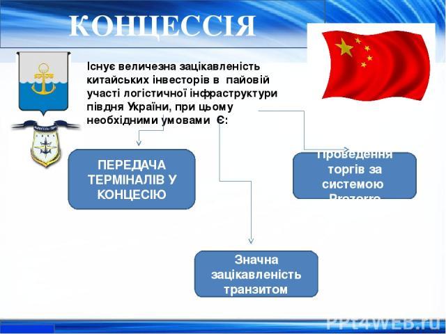 Існує величезна зацікавленість китайських інвесторів в пайовій участі логістичної інфраструктури півдня України, при цьому необхідними умовами Є: КОНЦЕССІЯ ПЕРЕДАЧА ТЕРМІНАЛІВ У КОНЦЕСІЮ Проведення торгів за системою Prozorro Значна зацікавленість т…