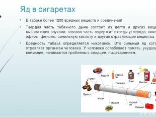 Яд в сигаретах В табаке более 1200 вредных веществ и соединений Твердая часть та