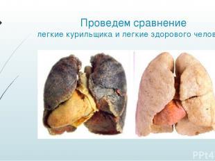 Проведем сравнение легкие курильщика и легкие здорового человека