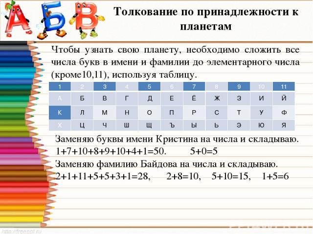 Толкование по принадлежности к планетам Чтобы узнать свою планету, необходимо сложить все числа букв в имени и фамилии до элементарного числа (кроме10,11), используя таблицу. Заменяю буквы имени Кристина на числа и складываю. 1+7+10+8+9+10+4+1=50. 5…