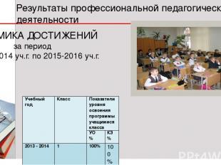 * 1 ДИНАМИКА ДОСТИЖЕНИЙ за период с 2013-2014 уч.г. по 2015-2016 уч.г. Результат