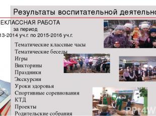* 1 Результаты воспитательной деятельности ВНЕКЛАССНАЯ РАБОТА за период с 2013-2