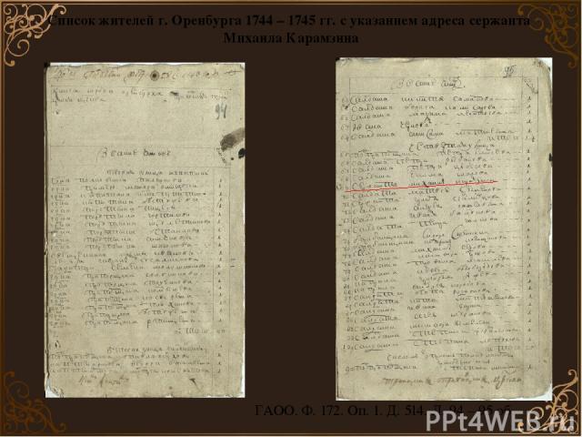 Список жителей г. Оренбурга 1744 – 1745 гг. с указанием адреса сержанта Михаила Карамзина ГАОО. Ф. 172. Оп. 1. Д. 514. Л. 94 – 95 об.