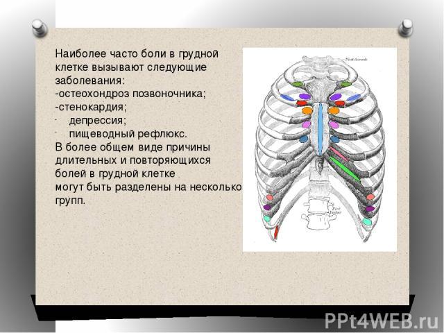 Наиболее часто боли в грудной клетке вызывают следующие заболевания: -остеохондроз позвоночника; -стенокардия; депрессия; пищеводный рефлюкс. В более общем виде причины длительных и повторяющихся болей в грудной клетке могут быть разделены на нескол…