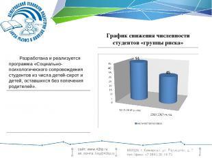 650024, г. Кемерово, ул. Радищева, д. 7 тел./факс: +7 3842 38 14 79 График сниже
