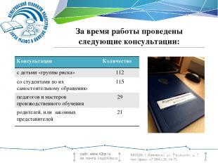 650024, г. Кемерово, ул. Радищева, д. 7 тел./факс: +7 3842 38 14 79 За время раб