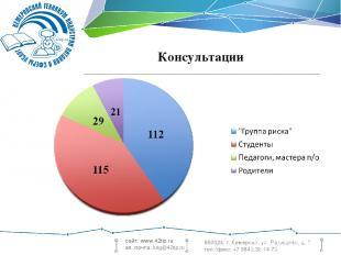 650024, г. Кемерово, ул. Радищева, д. 7 тел./факс: +7 3842 38 14 79 Консультации