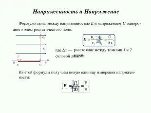 Напряженность и Напряжение где Δx — силовой линии. расстояние между точками 1 и