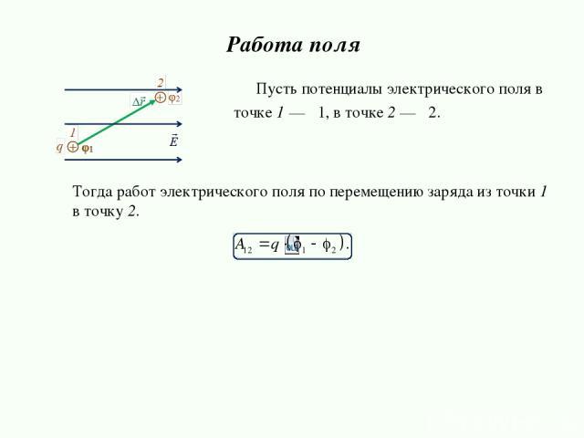 Тогда работ электрического поля по перемещению заряда из точки 1 в точку 2. Работа поля Пусть потенциалы электрического поля в точке 1 — φ1, в точке 2 — φ2.