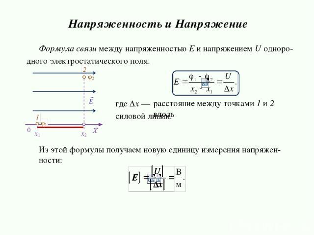 Напряженность и Напряжение где Δx — силовой линии. расстояние между точками 1 и 2 вдоль Из этой формулы получаем новую единицу измерения напряжен- ности: Формула связи между напряженностью E и напряжением U одноро- дного электростатического поля.