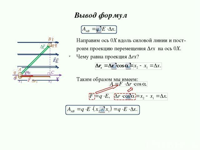 Направим ось 0Х вдоль силовой линии и пост- роим проекцию перемещения Δrx на ось 0Х. Чему равна проекция Δrx? Таким образом мы имеем: Вывод формул