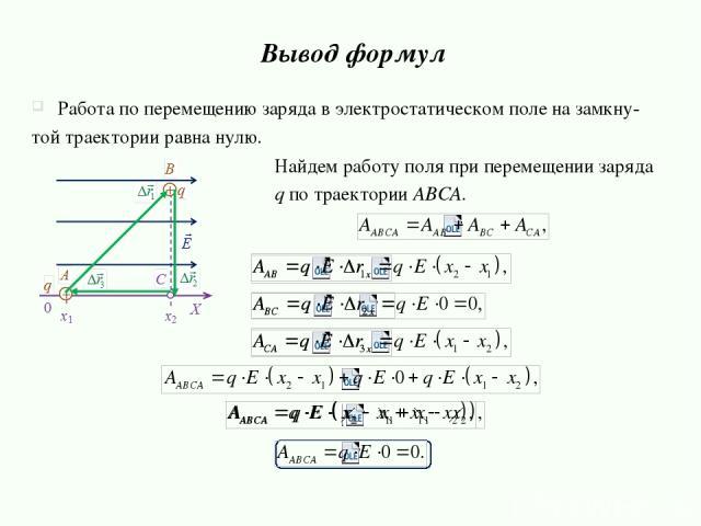 Найдем работу поля при перемещении заряда q по траектории ABCA. Вывод формул Работа по перемещению заряда в электростатическом поле на замкну- той траектории равна нулю.