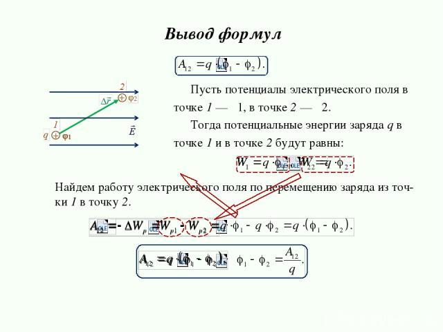 Найдем работу электрического поля по перемещению заряда из точ- ки 1 в точку 2. Вывод формул Пусть потенциалы электрического поля в точке 1 — φ1, в точке 2 — φ2. Тогда потенциальные энергии заряда q в точке 1 и в точке 2 будут равны: