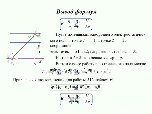 Приравнивая два выражения для работы A12, найдем E: Вывод формул Пусть потенциалы однородного электростатичес- кого поля в точке 1 — φ1, в точке 2 — φ2; координаты этих точек — x1 и x2; напряженность поля — E. Из точки 1 в 2 перемещается заряд q. В …