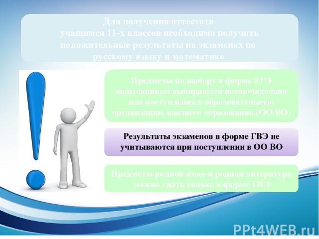 Для получения аттестата учащимся 11-х классов необходимо получить положительные результаты на экзаменах по русскому языку и математике Предметы по выбору в форме ЕГЭ выпускником выбираются исключительно для поступления в образовательную организацию …