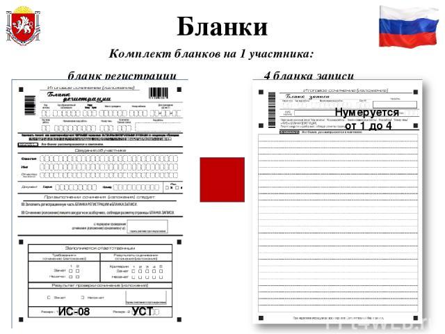 Бланки Комплект бланков на 1 участника: бланк регистрации 4 бланка записи Нумеруется от 1 до 4 ИС-08 УСТ