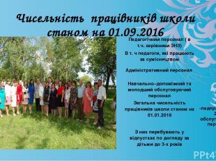 Чисельність працівників школи станом на 01.09.2016 Педагогічний персонал ( в т.ч
