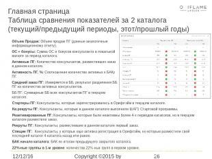 Главная страница Таблица сравнения показателей за 2 каталога (текущий/предыдущий